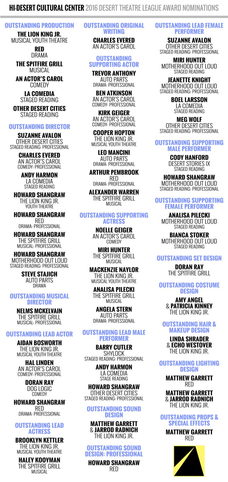 DTL-Nominees-List